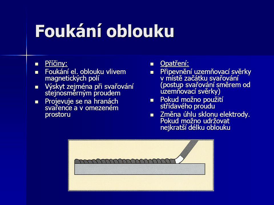 Foukání oblouku Příčiny: Příčiny: Foukání el.oblouku vlivem magnetických polí Foukání el.