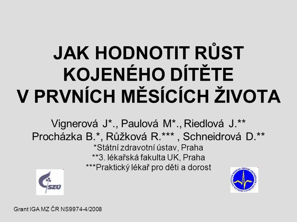 Porovnání růstu českých výlučně kojených dětí se stávajícími růstovými grafy pro českou dětskou populaci Grant IGA MZ ČR č.