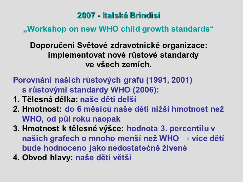 """2007 - Italské Brindisi """"Workshop on new WHO child growth standards"""" Doporučení Světové zdravotnické organizace: implementovat nové růstové standardy"""