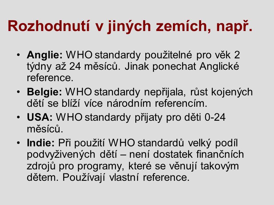 Rozhodnutí v jiných zemích, např. Anglie: WHO standardy použitelné pro věk 2 týdny až 24 měsíců. Jinak ponechat Anglické reference. Belgie: WHO standa