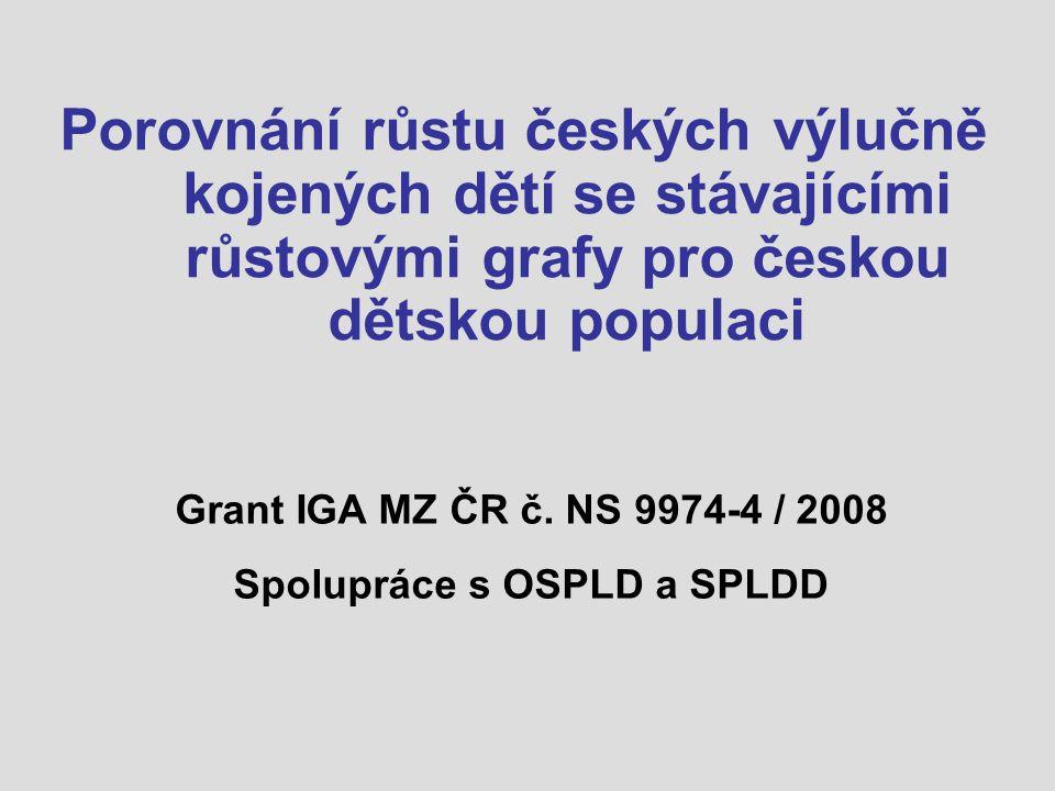 Porovnání růstu českých výlučně kojených dětí se stávajícími růstovými grafy pro českou dětskou populaci Grant IGA MZ ČR č. NS 9974-4 / 2008 Spoluprác