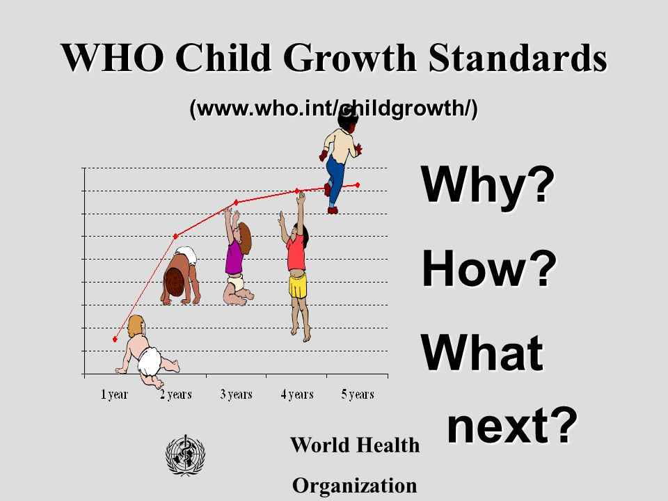 Why?How? What next? World Health Organization WHO Child Growth Standards (www.who.int/childgrowth/)