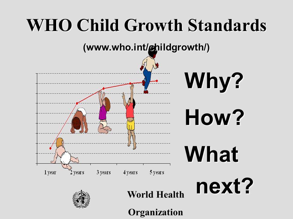 Studie růstu dlouhodobě a výlučně nebo převážně kojených dětí (MGRS) 8 400 dětí (USA, Brazílie, Norsko, Ghana, Oman, Indie) –Kojení považuje za biologickou normu –Jako normativní růstový model stanovuje růst kojeného dítěte –Nepopisuje růst populace, ale na vybrané subpopulaci ukazuje, jak by dítě růst mělo Růstové standardy WHO pro děti 0 – 5 let Vyrůstají-li děti nejmladších věkových skupin za stejných socioekonomických podmínek, pro jejich růst a vývoj není rozhodující jejich etnikum a národnost.