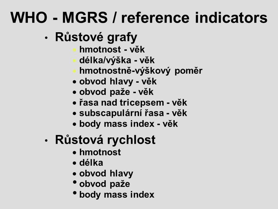 WHO - MGRS / reference indicators Růstové grafy  hmotnost - věk  délka/výška - věk  hmotnostně-výškový poměr  obvod hlavy - věk  obvod paže - věk
