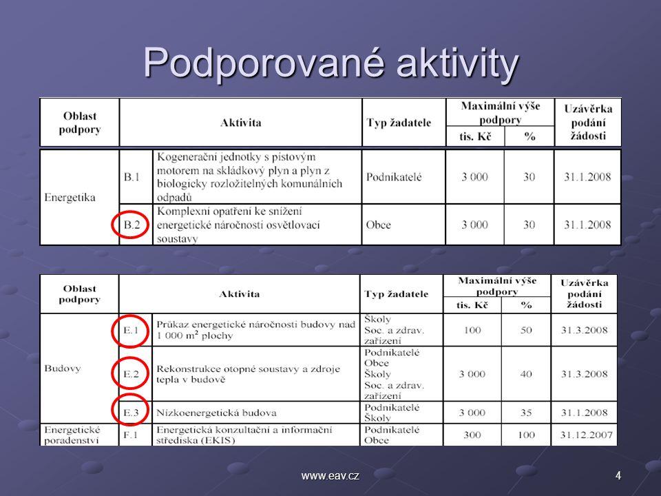 4www.eav.cz Podporované aktivity