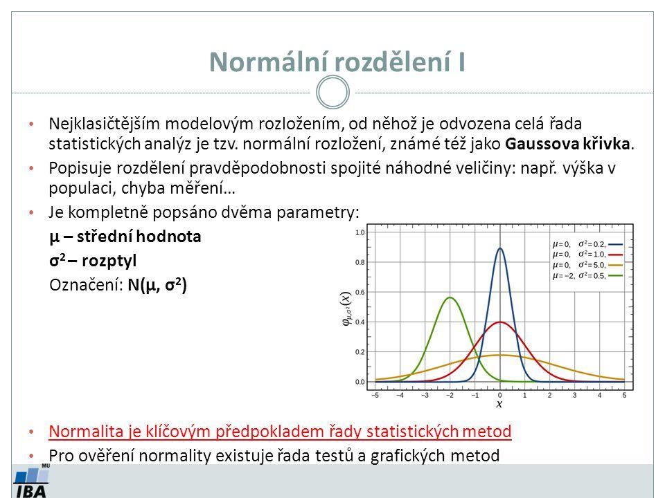 Normální rozdělení I Nejklasičtějším modelovým rozložením, od něhož je odvozena celá řada statistických analýz je tzv. normální rozložení, známé též j