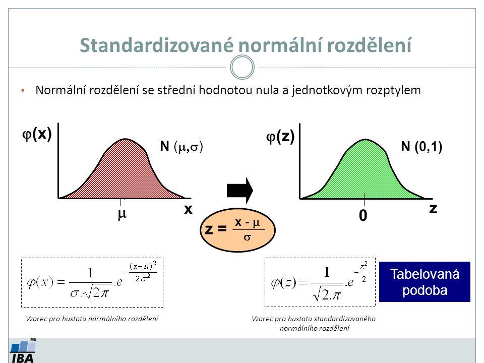 Standardizované normální rozdělení Tabelovaná podoba z = x -   N (0,1)  (z) 0 z  (x) N (  )  x Vzorec pro hustotu normálního rozděleníVzorec p