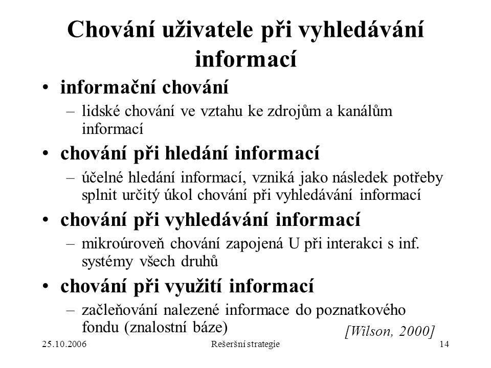 25.10.2006Rešeršní strategie14 Chování uživatele při vyhledávání informací informační chování –lidské chování ve vztahu ke zdrojům a kanálům informací chování při hledání informací –účelné hledání informací, vzniká jako následek potřeby splnit určitý úkol chování při vyhledávání informací chování při vyhledávání informací –mikroúroveň chování zapojená U při interakci s inf.