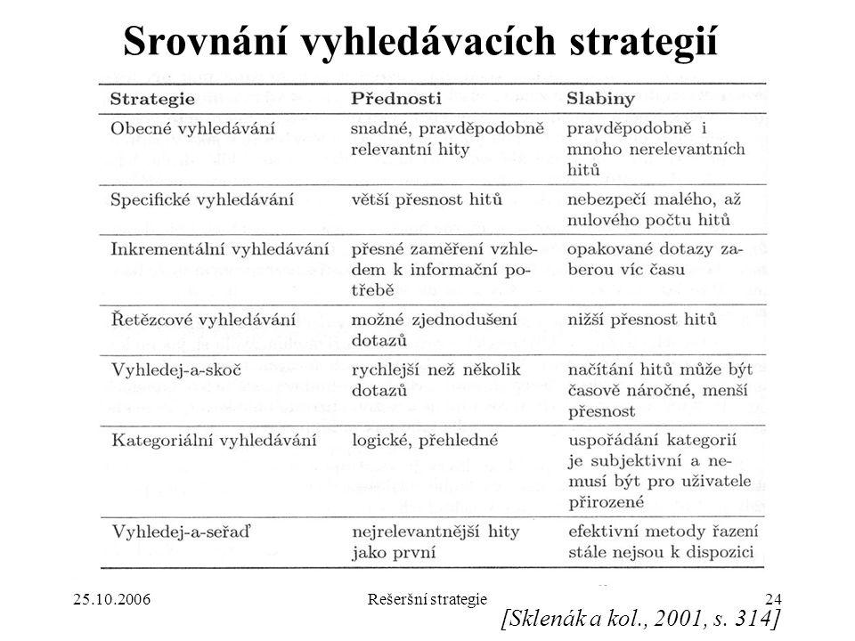 25.10.2006Rešeršní strategie24 Srovnání vyhledávacích strategií [Sklenák a kol., 2001, s. 314]