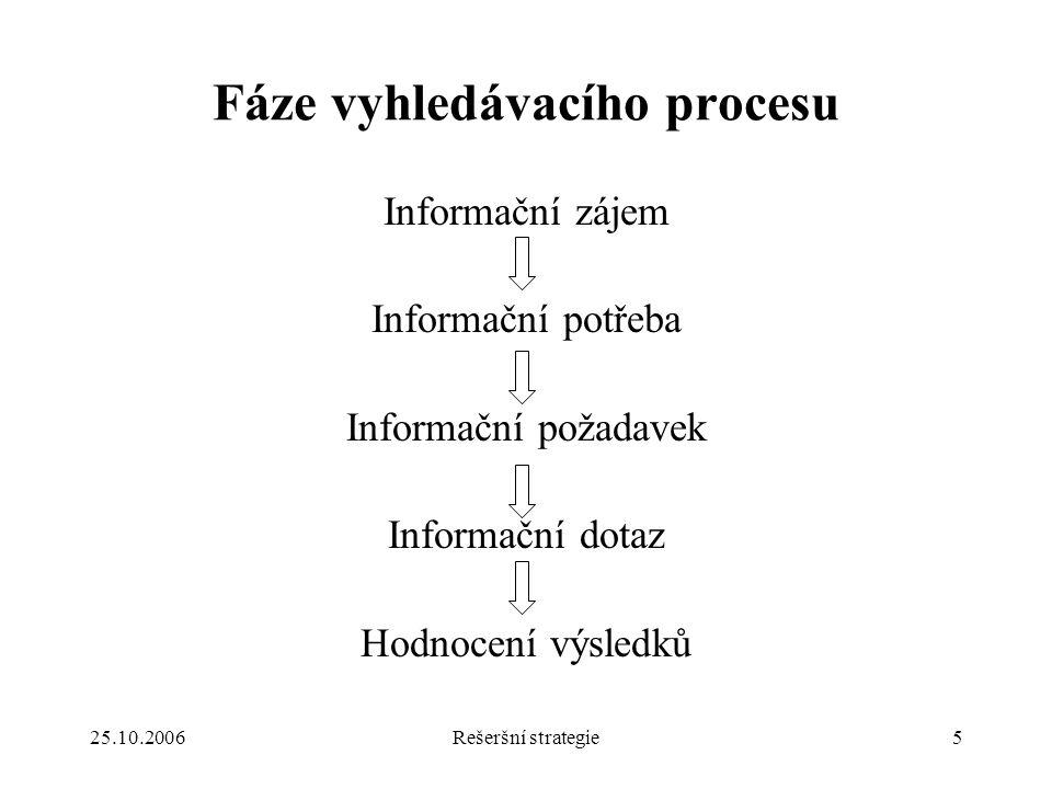 25.10.2006Rešeršní strategie5 Fáze vyhledávacího procesu Informační zájem Informační potřeba Informační požadavek Informační dotaz Hodnocení výsledků