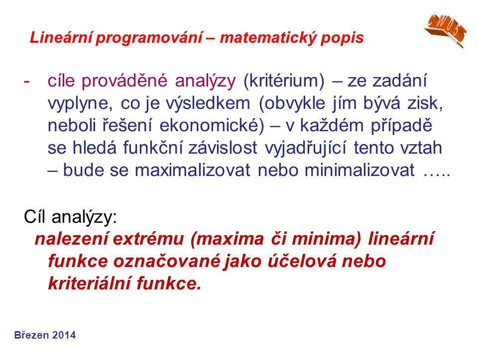 Lineární programování – matematický popis Březen 2014 -cíle prováděné analýzy (kritérium) – ze zadání vyplyne, co je výsledkem (obvykle jím bývá zisk,