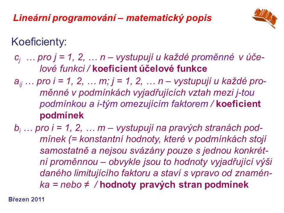 Lineární programování – matematický popis Březen 2011 Koeficienty: c j … pro j = 1, 2, … n – vystupují u každé proměnné v úče- lové funkci / koeficien