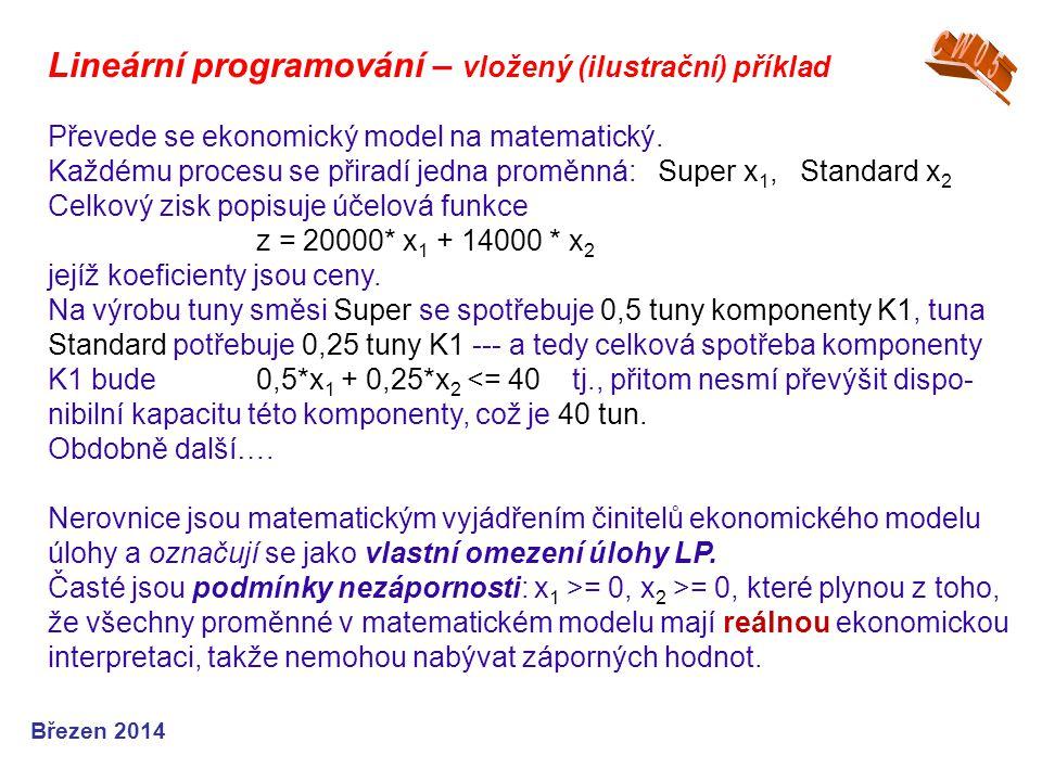 Lineární programování – vložený (ilustrační) příklad Březen 2014 Převede se ekonomický model na matematický. Každému procesu se přiradí jedna proměnná