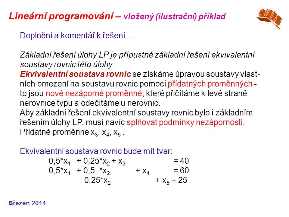 Březen 2014 Doplnění a komentář k řešení …. Základní řešení úlohy LP je přípustné základní řešení ekvivalentní soustavy rovnic této úlohy. Ekvivalentn