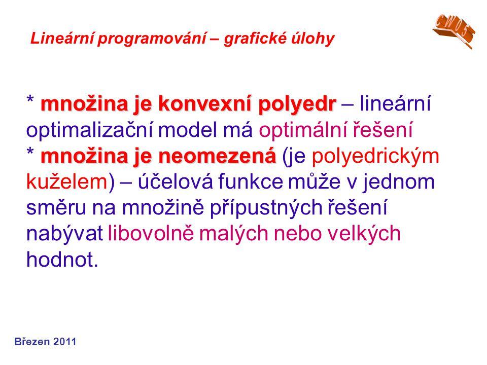 množina je konvexní polyedr množina je neomezená * množina je konvexní polyedr – lineární optimalizační model má optimální řešení * množina je neomeze