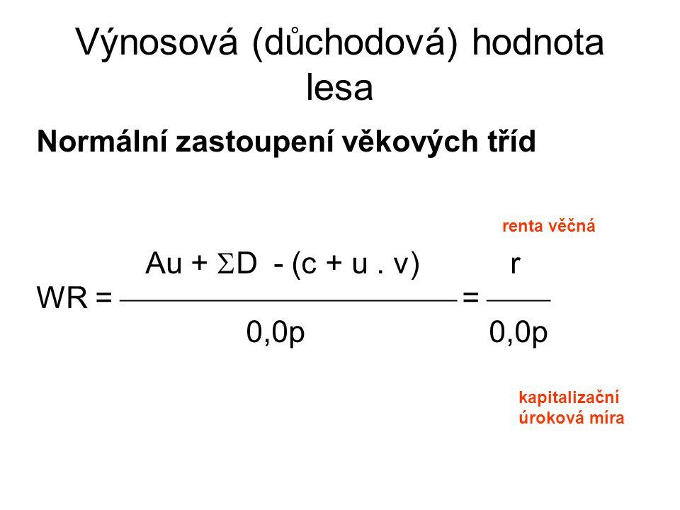 Výnosová (důchodová) hodnota lesa Normální zastoupení věkových tříd Au +  D - (c + u. v) r WR =  =  0,0p 0,0p renta věčná kapitalizační