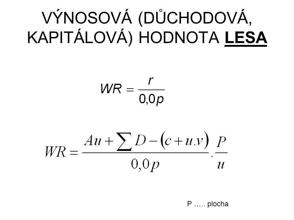 VÝNOSOVÁ (DŮCHODOVÁ, KAPITÁLOVÁ) HODNOTA LESA P ….. plocha