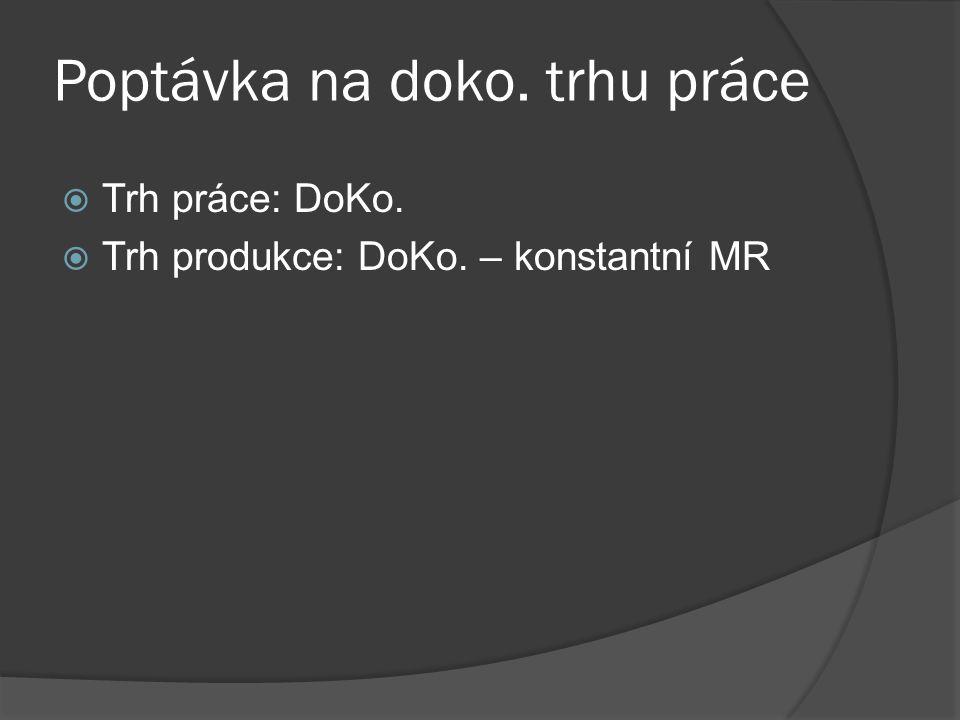 Poptávka po práci na DoKo. trhu práce DOKO. TRH PRÁCE:  velký počet firem poptávajících práci  cena práce (mzdová sazba) je vůči firmě objektivní –