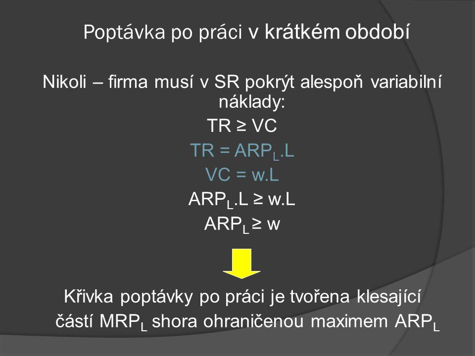 Poptávka po práci v krátkém období modifikované zlaté pravidlo max. zisku: MRP L =MFC L čili MR.MP L =MFC L nebo P.MP L =w MRP L ARP L L MFC L = AFC L