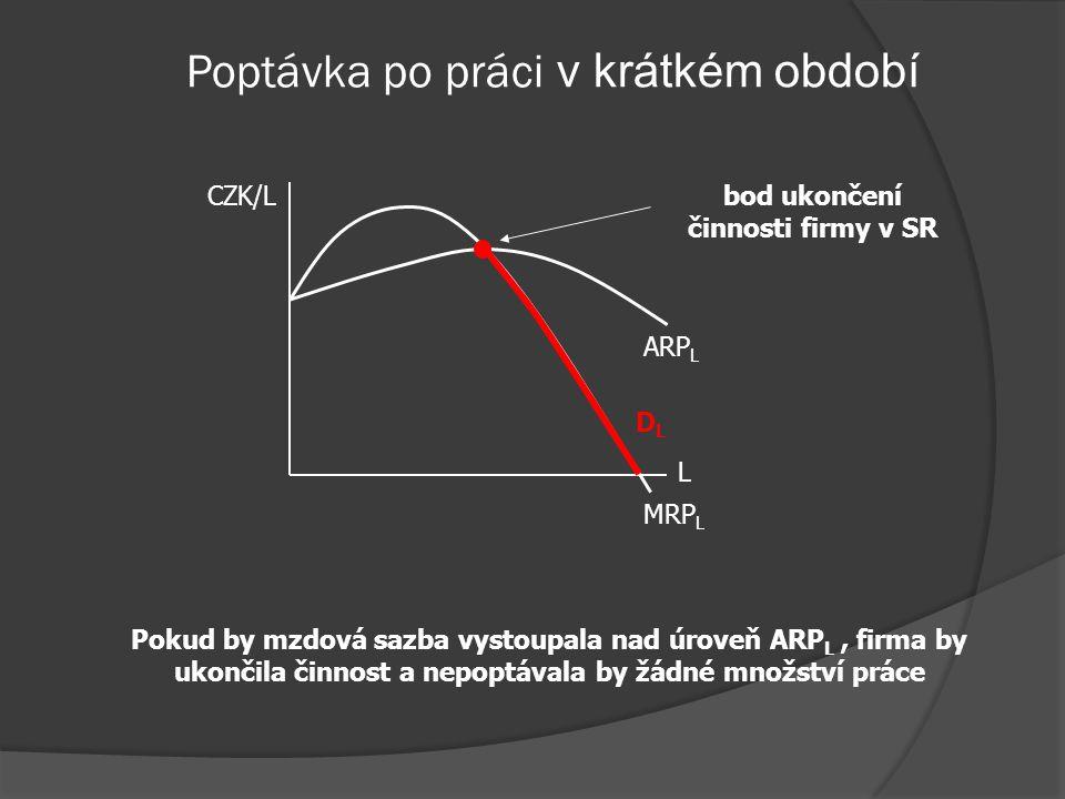 Poptávka po práci v krátkém období Nikoli – firma musí v SR pokrýt alespoň variabilní náklady: TR ≥ VC TR = ARP L.L VC = w.L ARP L.L ≥ w.L ARP L ≥ w K