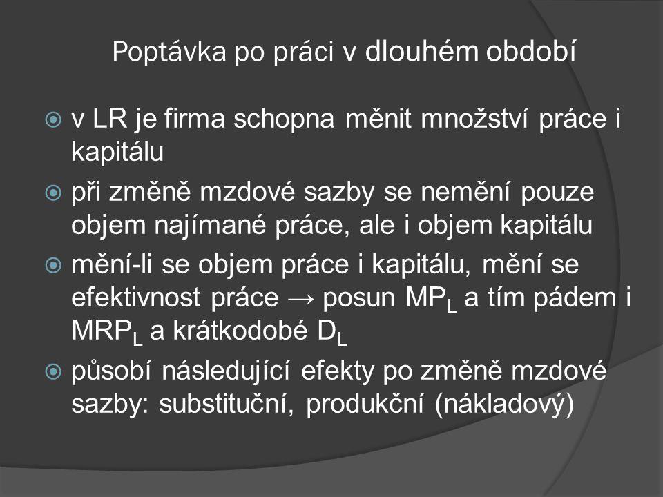 Poptávka po práci v krátkém období MRP L ARP L L CZK/Lbod ukončení činnosti firmy v SR Pokud by mzdová sazba vystoupala nad úroveň ARP L, firma by uko