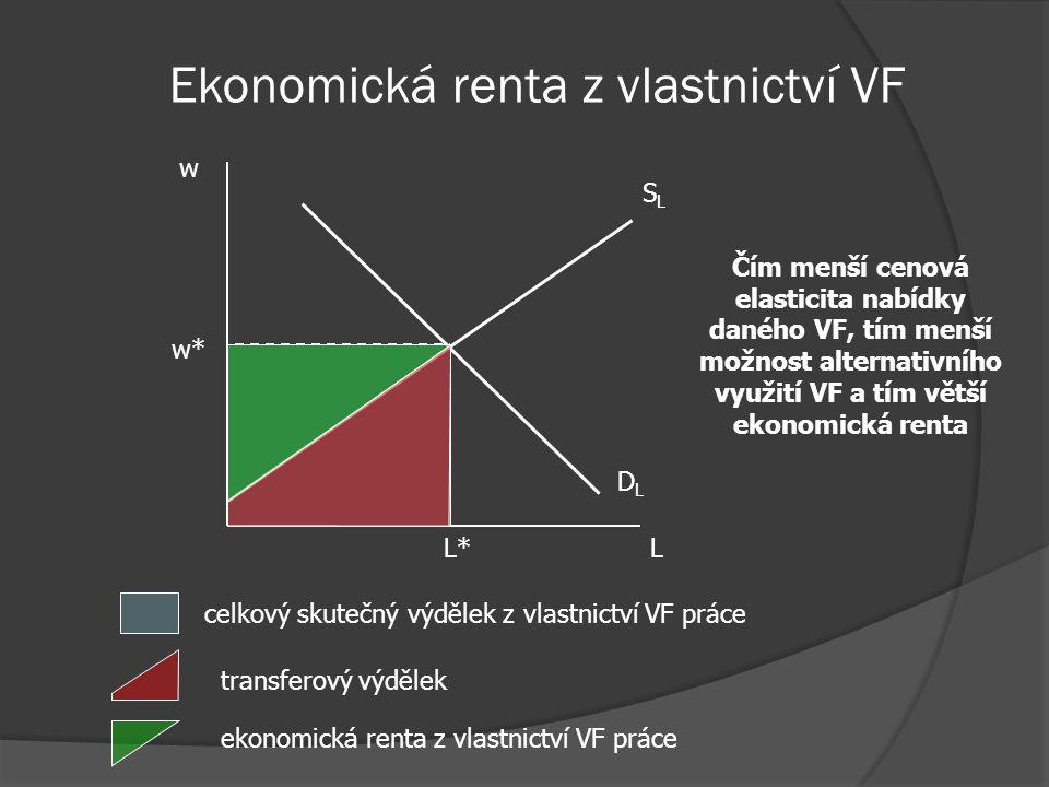 Ekonomická renta z vlastnictví VF Ekonomická renta = příjem z vlastnictví VF – transferový výdělek příjem z vlastnictví VF – skutečně vyplacený příjem