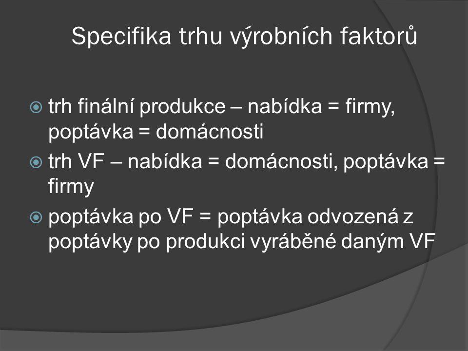 Poptávka po práci v dlouhém období MRP L1 L w D L(LR) MFC L = AFC L =w=s L1 w1w1 E1E1 w2w2 MFC L = AFC L =w=s L2 E2E2 L1L1 L2L2 MRP L2 Tečkovanou čarou je vyznačen posun MRP L v případě, že by firma fungovala na DoKo.trhu finální produkce Princip formování tržní poptávky je pak stejný jako u DoKo.