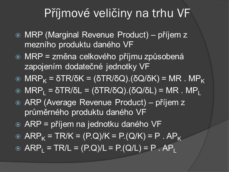 Příjmové veličiny na trhu VF  MRP (Marginal Revenue Product) – příjem z mezního produktu daného VF  MRP = změna celkového příjmu způsobená zapojením dodatečné jednotky VF  MRP K = δTR/δK = (δTR/δQ).(δQ/δK) = MR.