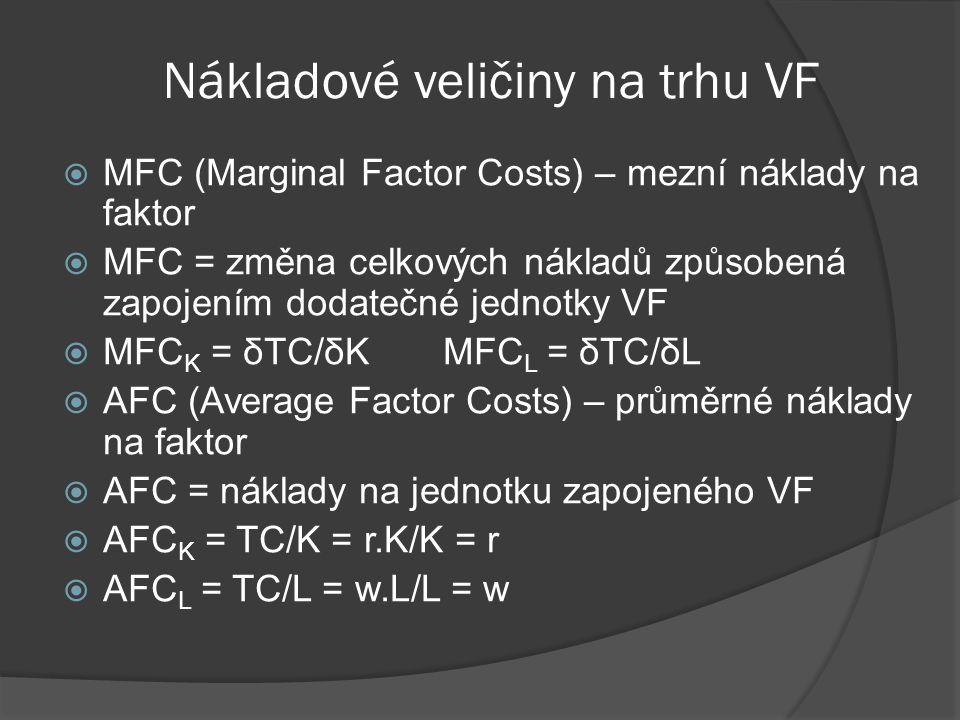 Nákladové veličiny na trhu VF  MFC (Marginal Factor Costs) – mezní náklady na faktor  MFC = změna celkových nákladů způsobená zapojením dodatečné jednotky VF  MFC K = δTC/δKMFC L = δTC/δL  AFC (Average Factor Costs) – průměrné náklady na faktor  AFC = náklady na jednotku zapojeného VF  AFC K = TC/K = r.K/K = r  AFC L = TC/L = w.L/L = w