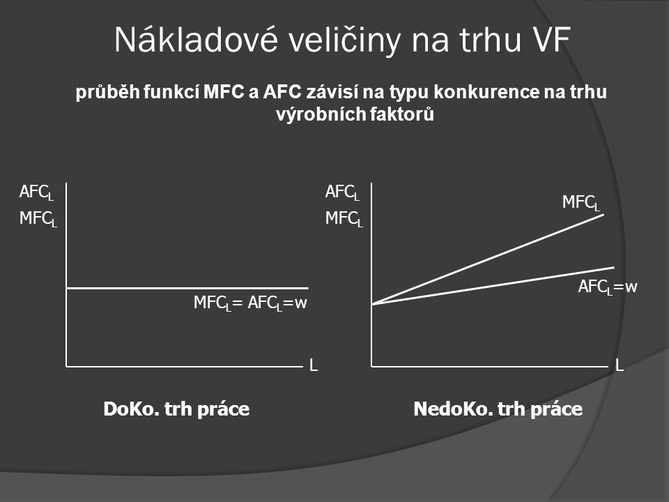 Poptávka po práci v dlouhém období MRP L1 L w D L(LR) MFC L = AFC L =w=s L1 w1w1 E1E1 Celkovým efektem poklesu mzdové sazby je vzrůst MP L a tím pádem i MRP L a krátkodobé D L w2w2 MFC L = AFC L =w=s L2 E2E2 Spojnice krátkodobých rovnovážných bodů (E 1 a E 2 ) tvoří dlouhodobou křivku poptávky po práci L1L1 L2L2 MRP L2