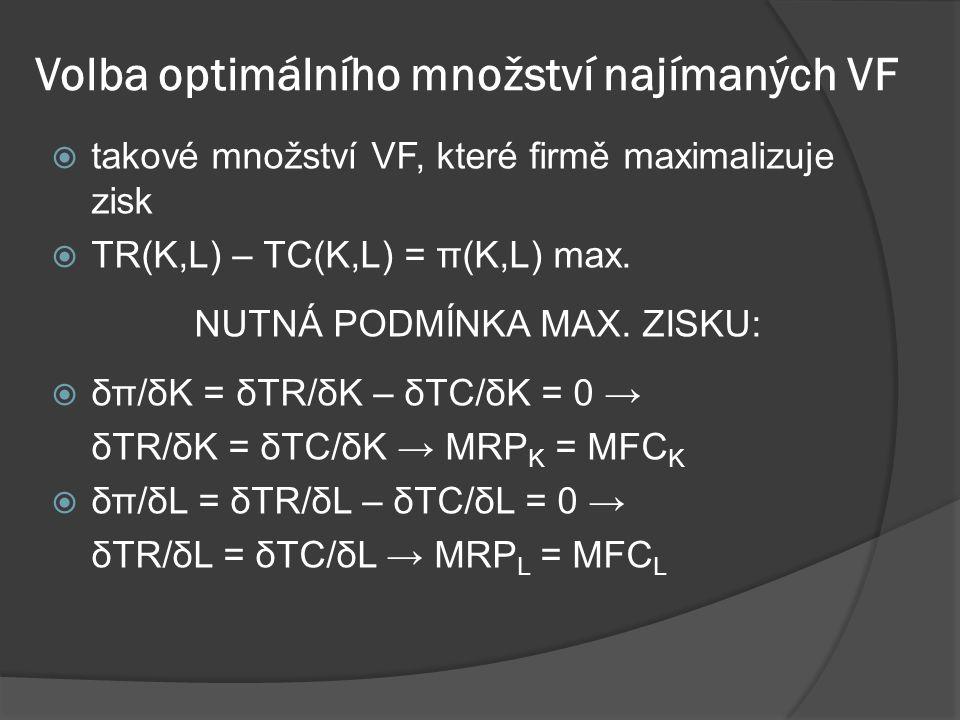 průběh funkcí MFC a AFC závisí na typu konkurence na trhu výrobních faktorů Nákladové veličiny na trhu VF MFC L = AFC L =w L AFC L MFC L L AFC L MFC L