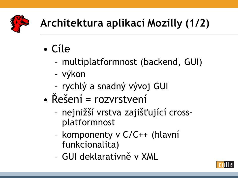 Architektura aplikací Mozilly (2/2) NSPR JavaScript engine XPCOM XPConnect zpracování HTML, CSS, XML, XUL, XBL, RDF C C++ XML JS aplikace – GUIaplikace – komponenty pomocné knihovny (images, DB,…) C++