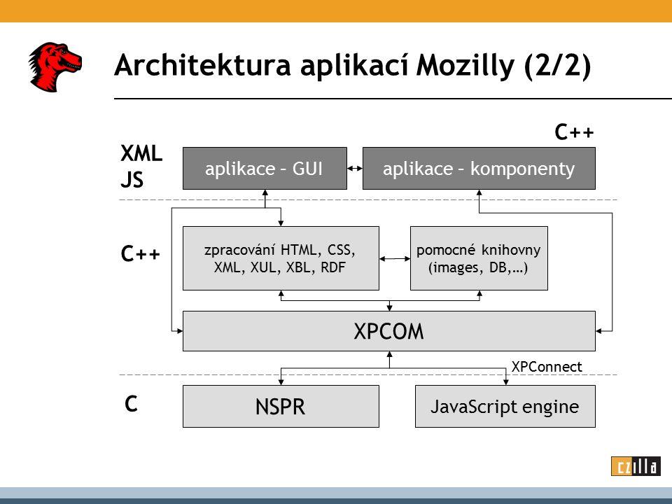 Architektura aplikací Mozilly (2/2) NSPR JavaScript engine XPCOM XPConnect zpracování HTML, CSS, XML, XUL, XBL, RDF C C++ XML JS aplikace – GUIaplikac