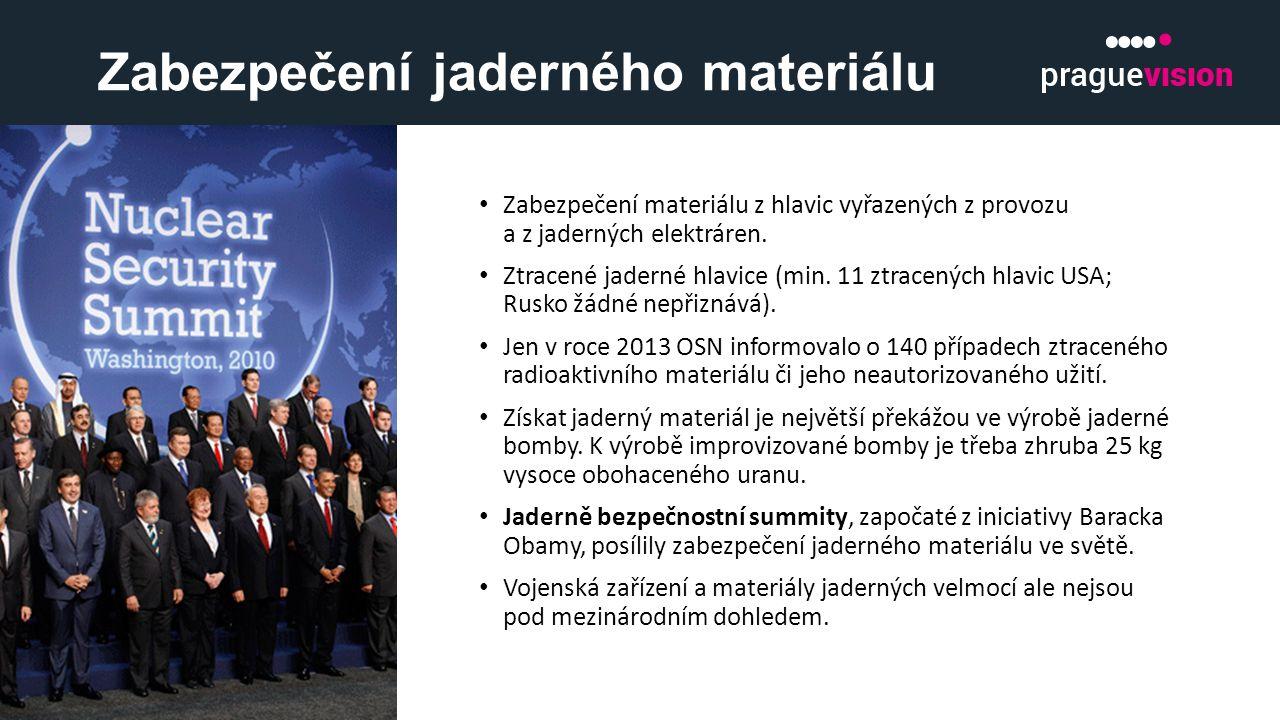 Zabezpečení jaderného materiálu Zabezpečení materiálu z hlavic vyřazených z provozu a z jaderných elektráren. Ztracené jaderné hlavice (min. 11 ztrace