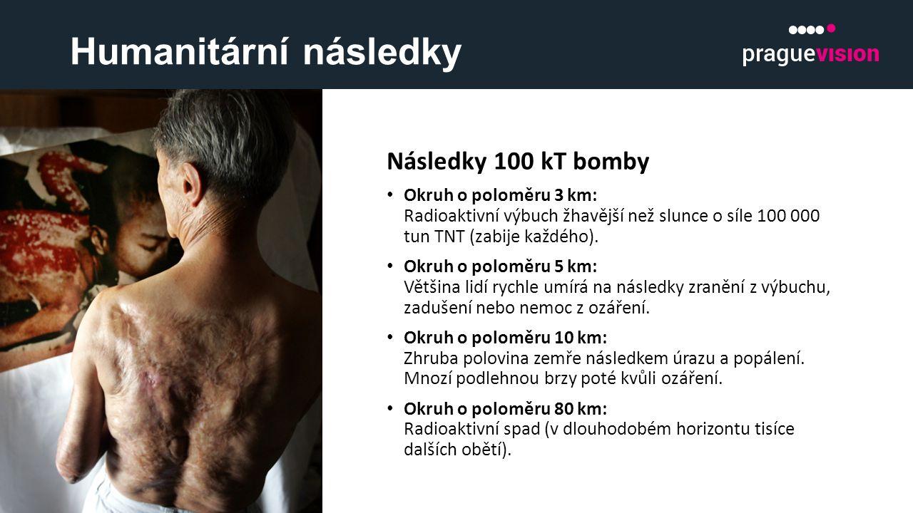Humanitární následky Následky 100 kT bomby Okruh o poloměru 3 km: Radioaktivní výbuch žhavější než slunce o síle 100 000 tun TNT (zabije každého). Okr
