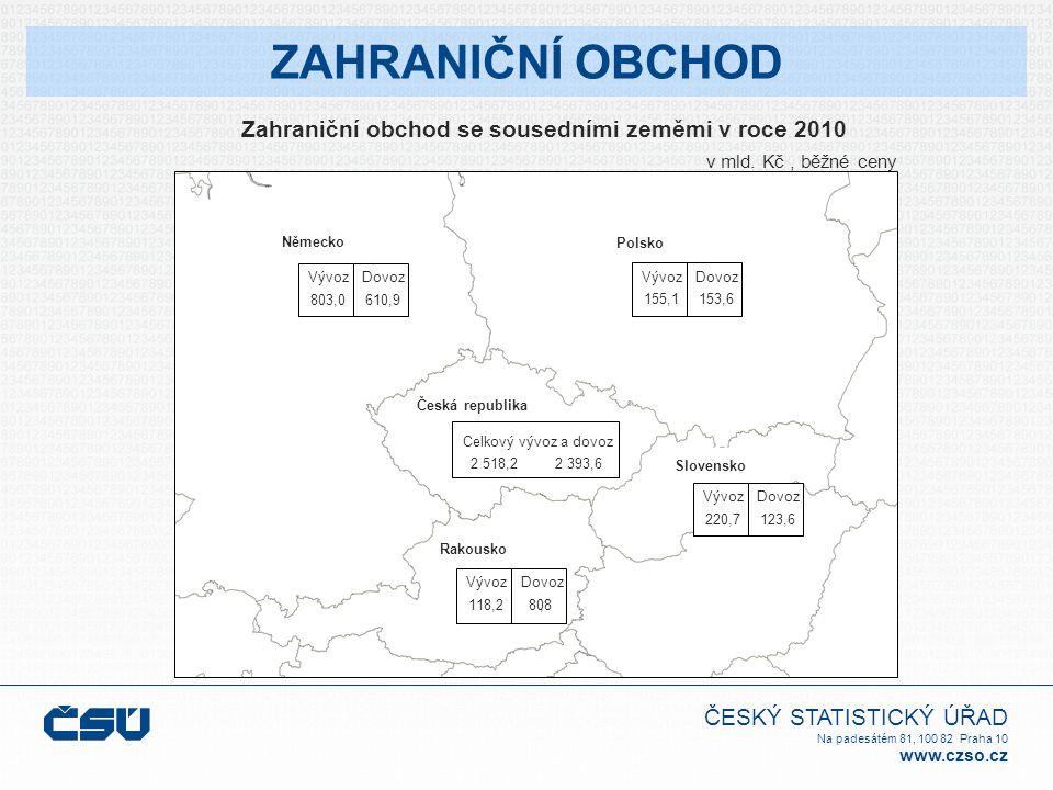 ČESKÝ STATISTICKÝ ÚŘAD Na padesátém 81, 100 82 Praha 10 www.czso.cz ZAHRANIČNÍ OBCHOD v mld.