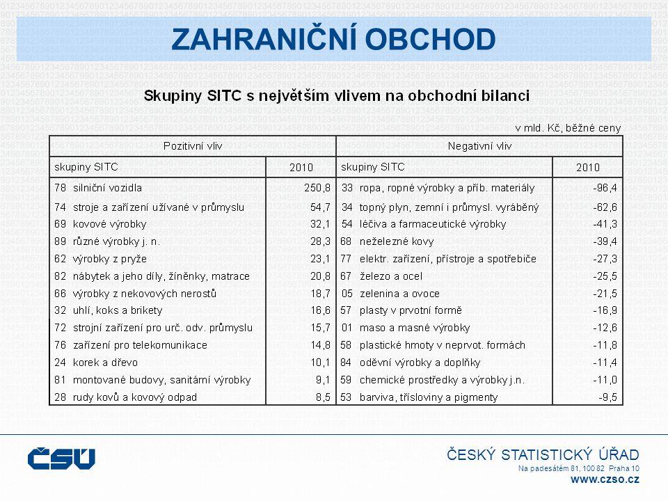 ČESKÝ STATISTICKÝ ÚŘAD Na padesátém 81, 100 82 Praha 10 www.czso.cz ZAHRANIČNÍ OBCHOD