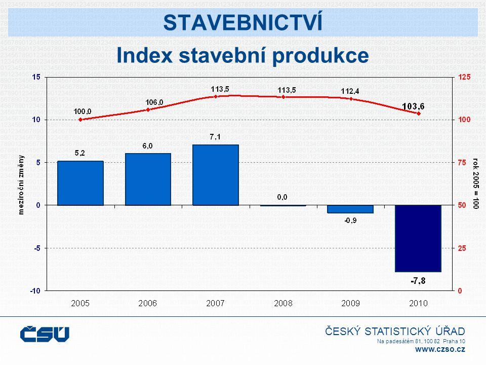 ČESKÝ STATISTICKÝ ÚŘAD Na padesátém 81, 100 82 Praha 10 www.czso.cz STAVEBNICTVÍ Index stavební produkce