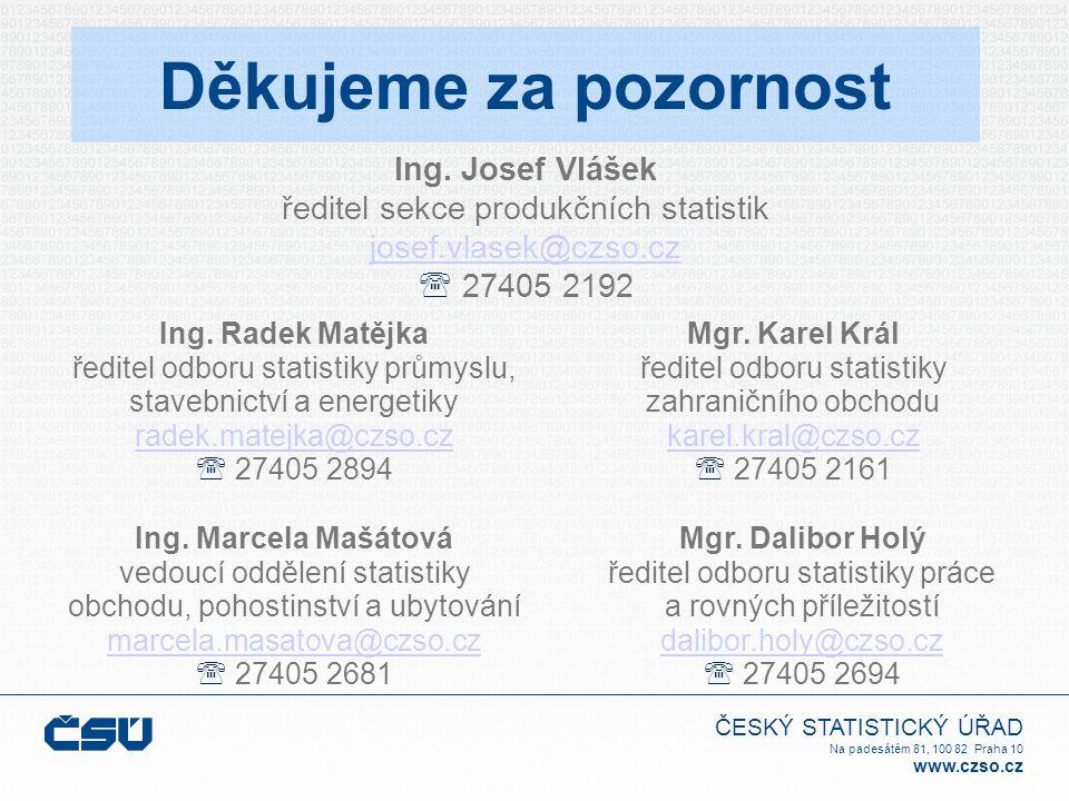 ČESKÝ STATISTICKÝ ÚŘAD Na padesátém 81, 100 82 Praha 10 www.czso.cz Ing. Josef Vlášek ředitel sekce produkčních statistik josef.vlasek@czso.cz  27405
