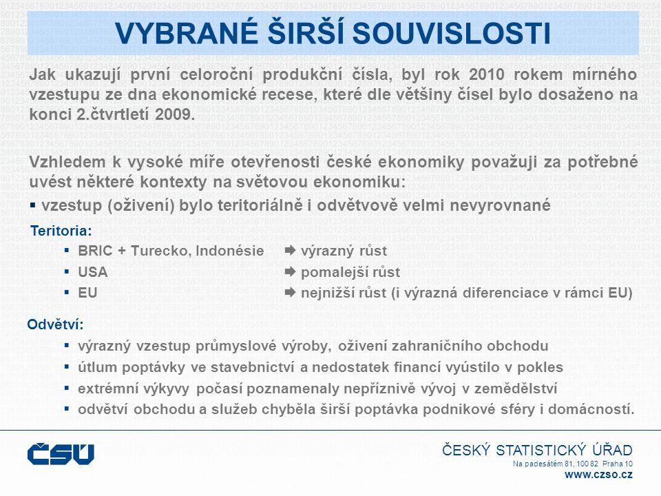 ČESKÝ STATISTICKÝ ÚŘAD Na padesátém 81, 100 82 Praha 10 www.czso.cz VYBRANÉ ŠIRŠÍ SOUVISLOSTI Jak ukazují první celoroční produkční čísla, byl rok 2010 rokem mírného vzestupu ze dna ekonomické recese, které dle většiny čísel bylo dosaženo na konci 2.čtvrtletí 2009.