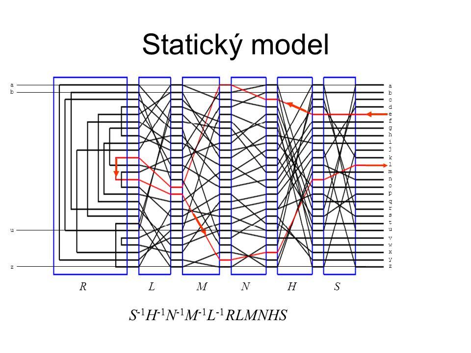 Statický model abcdeabcde fghijfghij klmnopklmnop qrstuqrstu vwxyzvwxyz R L M N H S S -1 H -1 N -1 M -1 L -1 RLMNHS abab u z