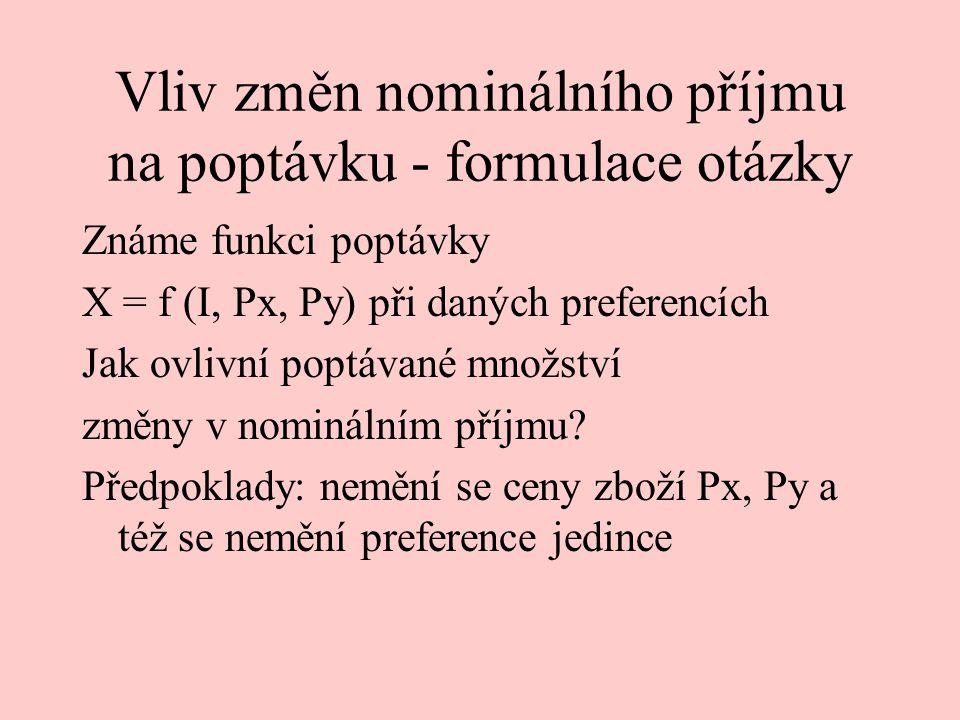 Vliv změn nominálního příjmu na poptávku - formulace otázky Známe funkci poptávky X = f (I, Px, Py) při daných preferencích Jak ovlivní poptávané množ