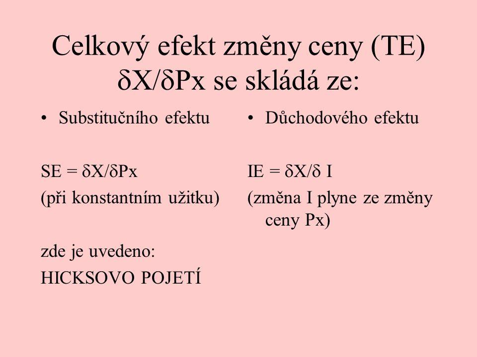 Celkový efekt změny ceny (TE)  X/  Px se skládá ze: Substitučního efektu SE =  X/  Px (při konstantním užitku) zde je uvedeno: HICKSOVO POJETÍ Důc