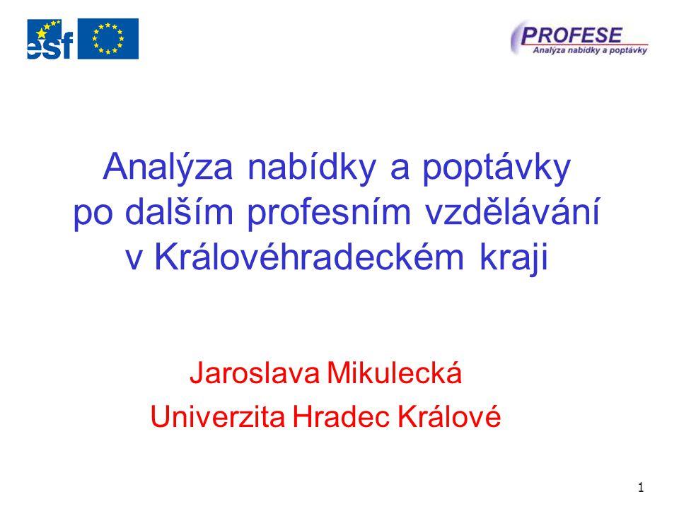 1 Analýza nabídky a poptávky po dalším profesním vzdělávání v Královéhradeckém kraji Jaroslava Mikulecká Univerzita Hradec Králové