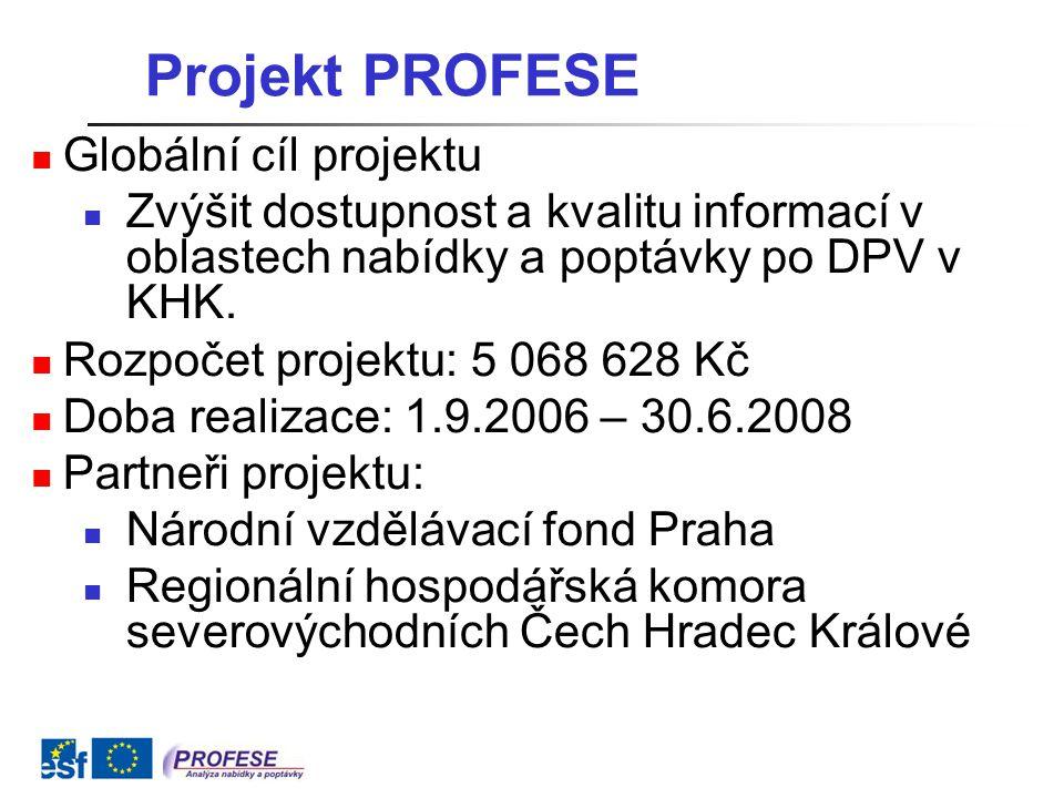 Projekt PROFESE Globální cíl projektu Zvýšit dostupnost a kvalitu informací v oblastech nabídky a poptávky po DPV v KHK.