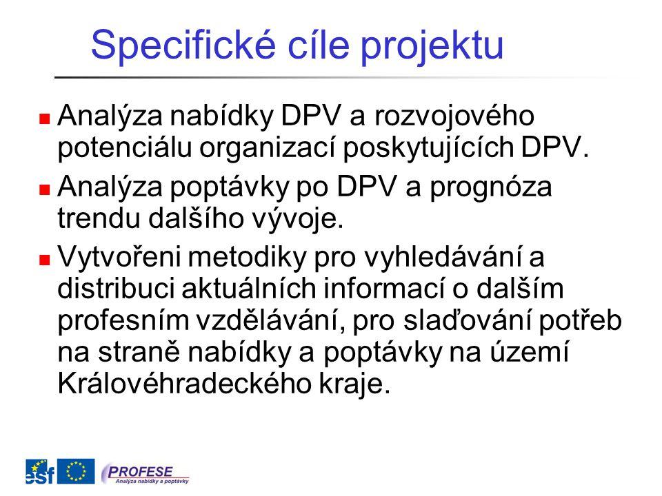 Specifické cíle projektu Analýza nabídky DPV a rozvojového potenciálu organizací poskytujících DPV.