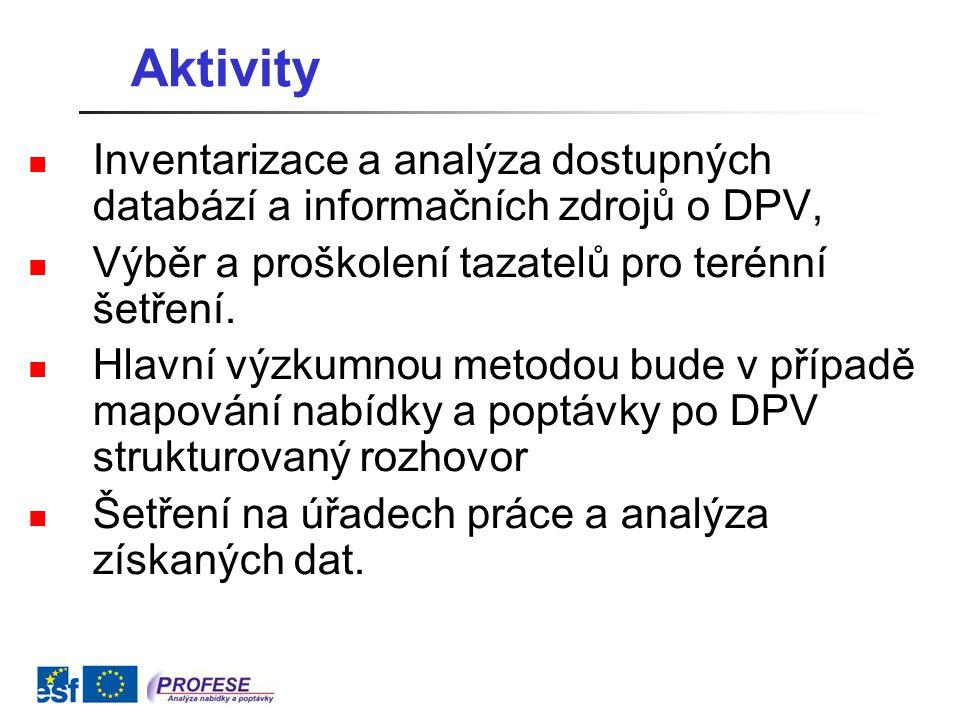 Aktivity Inventarizace a analýza dostupných databází a informačních zdrojů o DPV, Výběr a proškolení tazatelů pro terénní šetření.