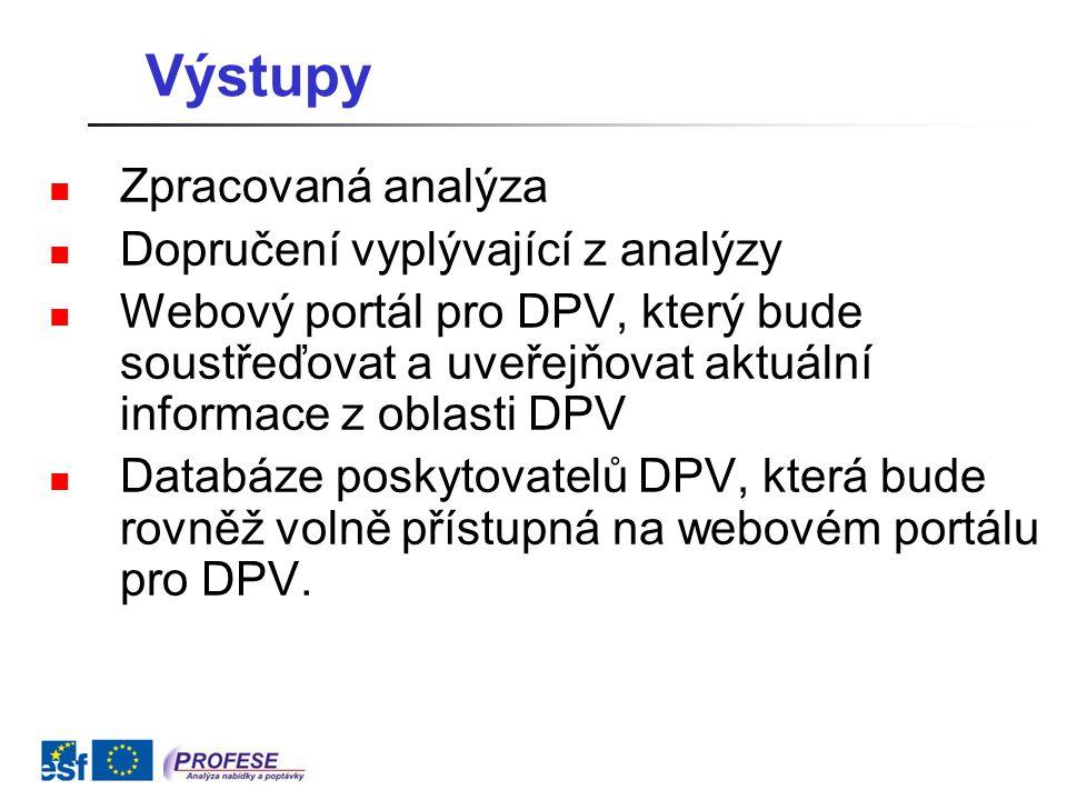 Výstupy Zpracovaná analýza Dopručení vyplývající z analýzy Webový portál pro DPV, který bude soustřeďovat a uveřejňovat aktuální informace z oblasti DPV Databáze poskytovatelů DPV, která bude rovněž volně přístupná na webovém portálu pro DPV.