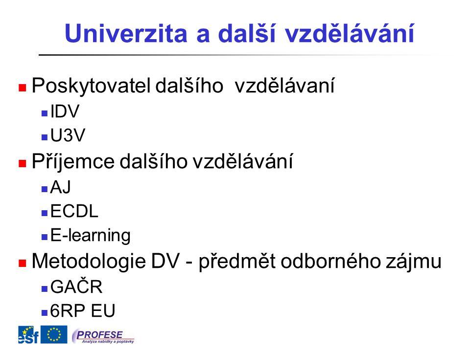 Univerzita a další vzdělávání Poskytovatel dalšího vzdělávaní IDV U3V Příjemce dalšího vzdělávání AJ ECDL E-learning Metodologie DV - předmět odborného zájmu GAČR 6RP EU