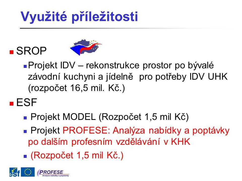Využité příležitosti SROP Projekt IDV – rekonstrukce prostor po bývalé závodní kuchyni a jídelně pro potřeby IDV UHK (rozpočet 16,5 mil.